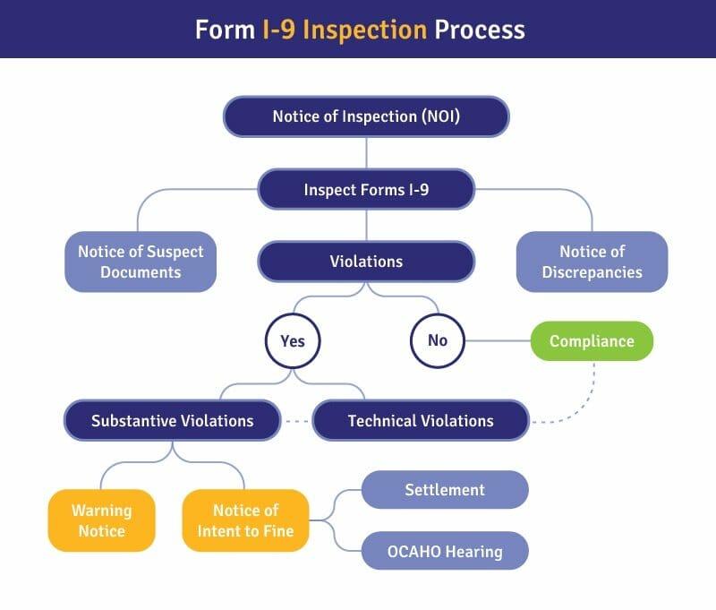 I9-Audit-1.jpg