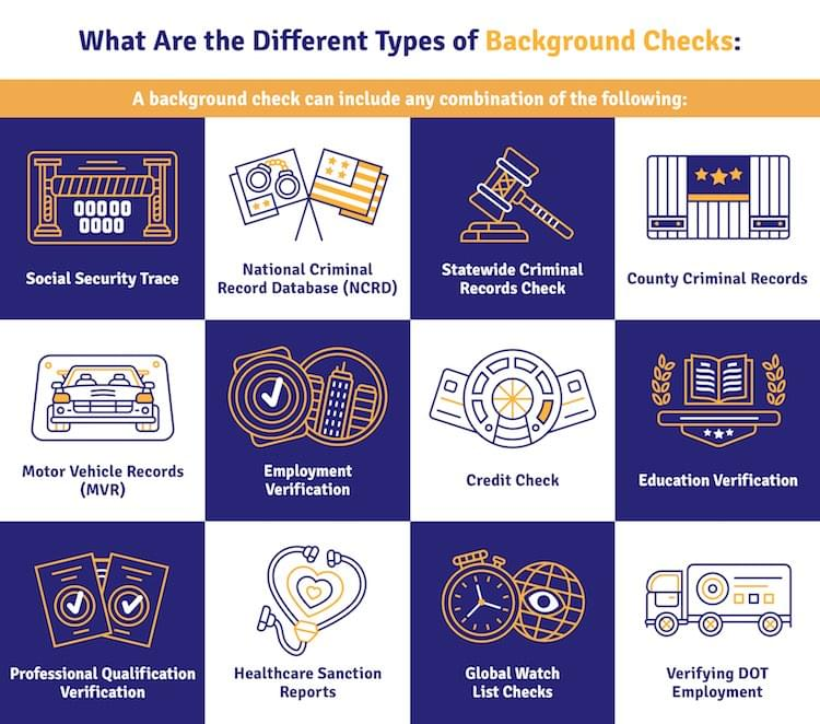 What Does A Background Check Consist Of Employment Background Investigations Inc