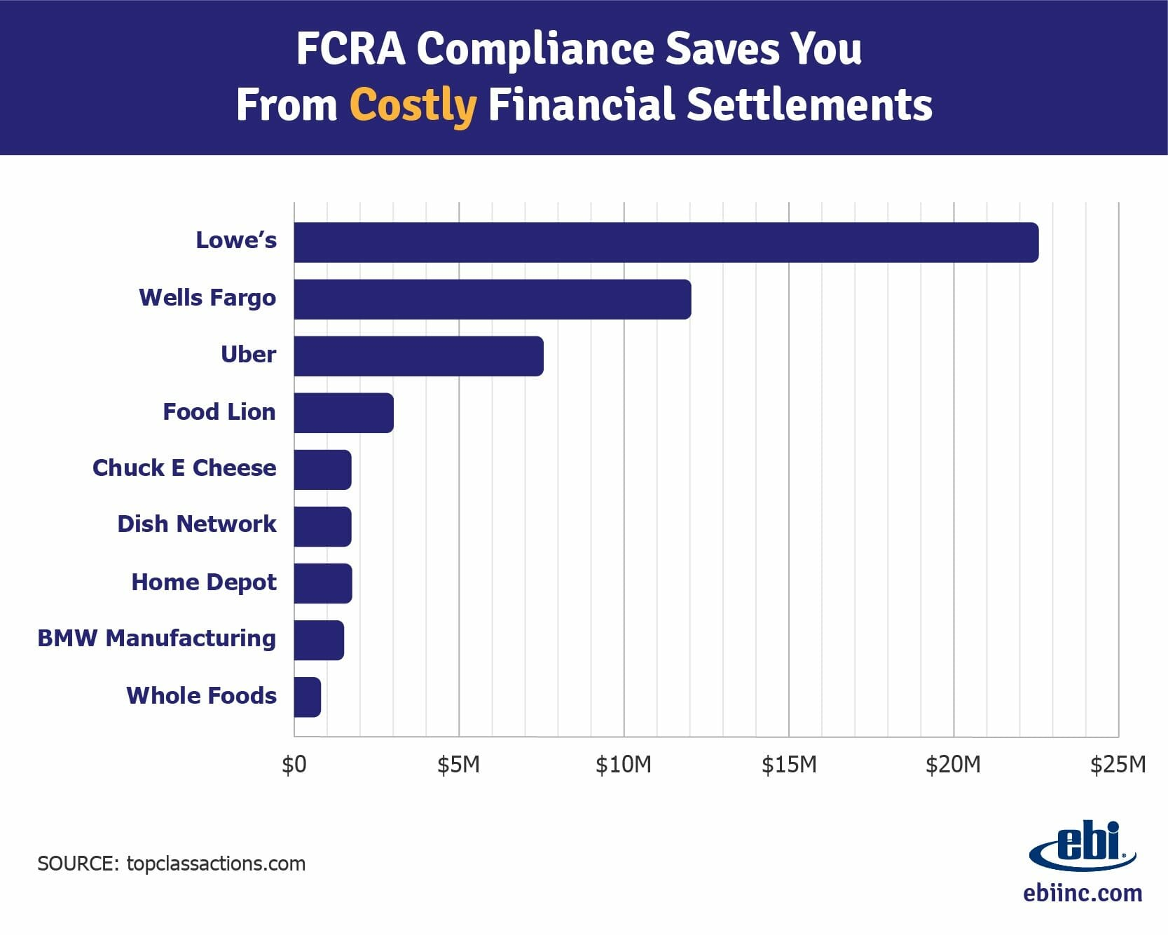 FCRA Compliance Graphic