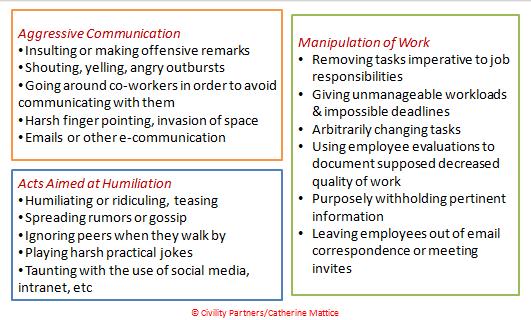 workplaceviolence1
